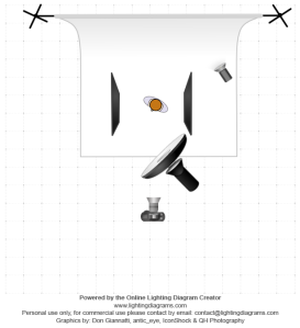 Fashion Lighting Diagram